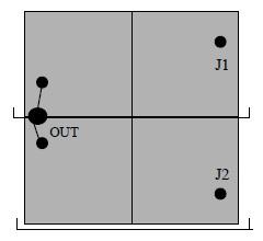Star Combiner 210 UHF double cavity