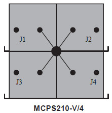 Star Combiner 210VHF single cavity